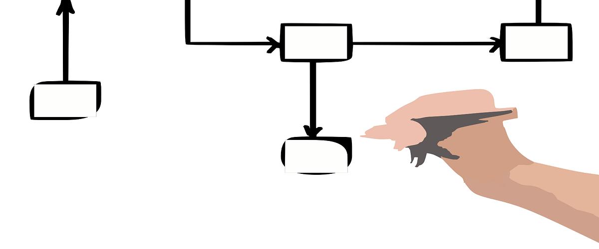 upply Chain Management